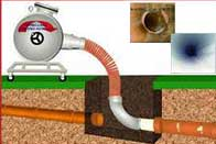 Hermosa Beach Trenchless Sewer Services